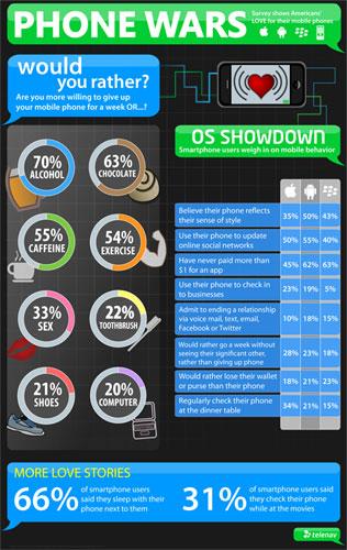 Telenav infographic