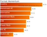 PPM Format Momentum