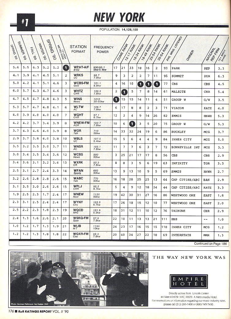 Arb NY 1990 R-R